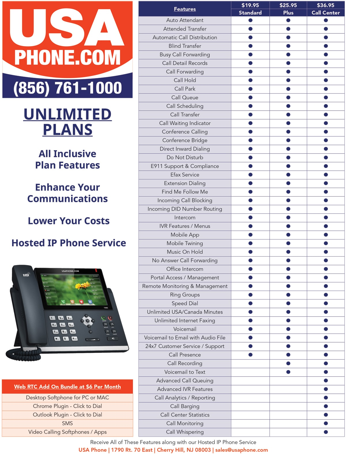 Umlimited Plans | VoIP | USA Phone | Cherry Hill, NJ
